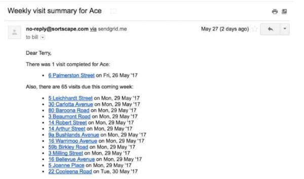 SortScape visit summary screenshot