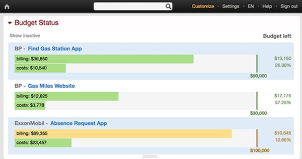 BeeBole Timesheet budget status screenshot