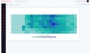 Vectura Analytics average number of passengers