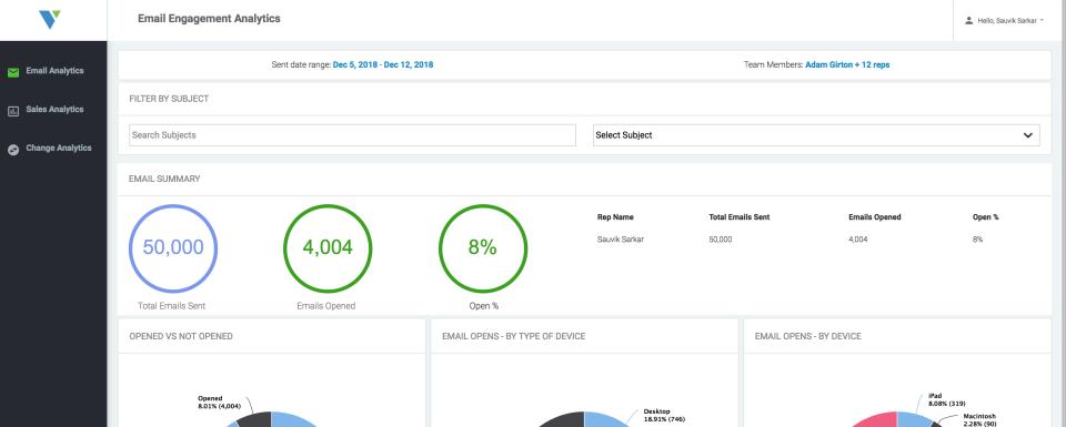 Veloxy - Veloxy email engagement analytics
