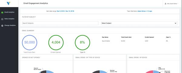 Veloxy email engagement analytics