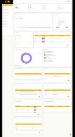 ALPHA2.0 dashboard