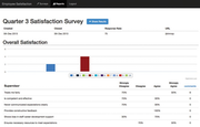 abaqis employee satisfaction survey