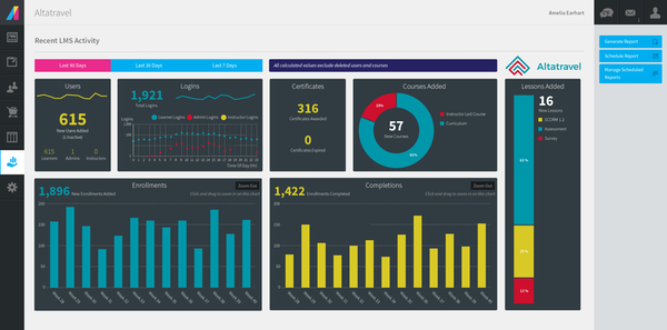 Absorb Inform Reporting Dashboard