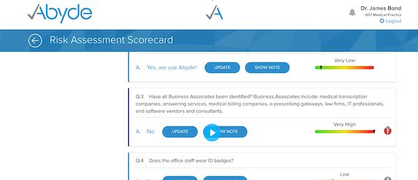 Abyde risk assessment scorecard
