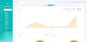 ArvanCloud CDN reports