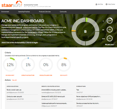 Staarsoft action dashboard