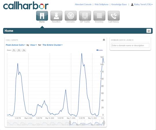 CallHarbor active calls
