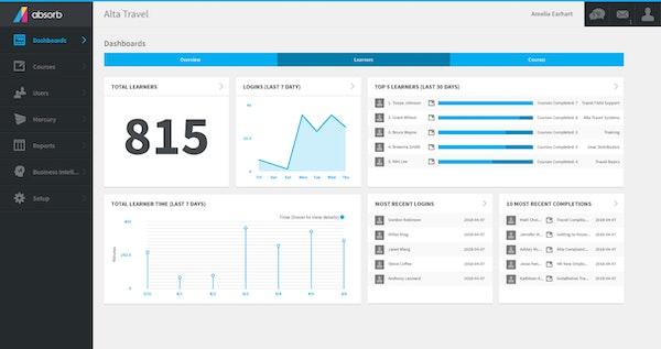 Absorb LMS learner dashboard screenshoy
