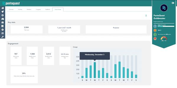 PentaQuest admin portal