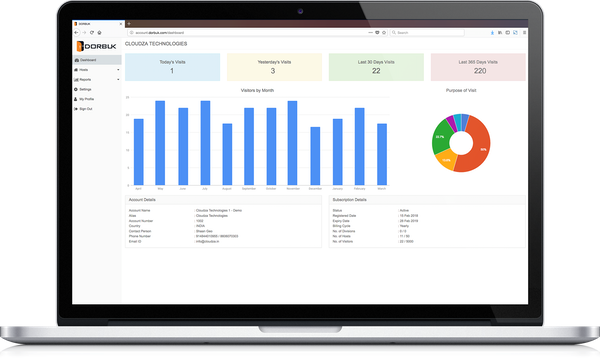 Dorbuk admin dashboard screenshot