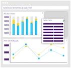 Captivate EDC Advanced Analytics