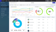 Khoros Care advanced workflows and operational insights