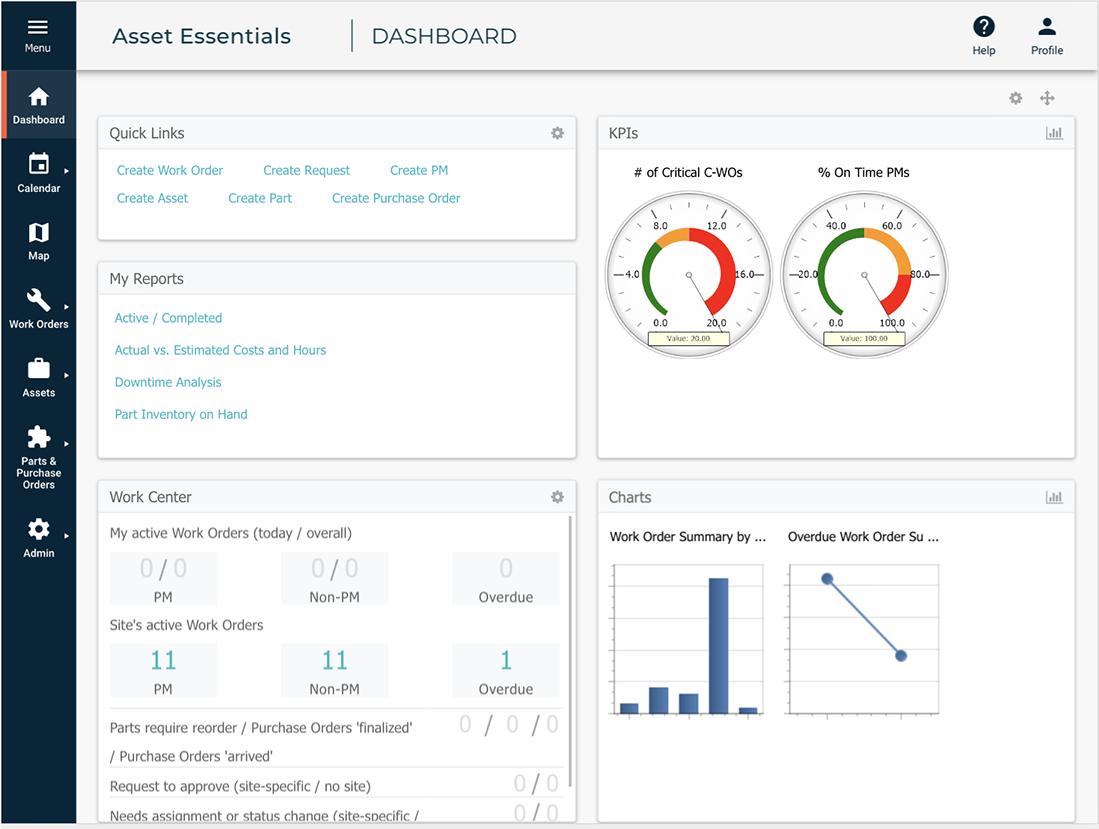 Asset Essentials - Dashboard