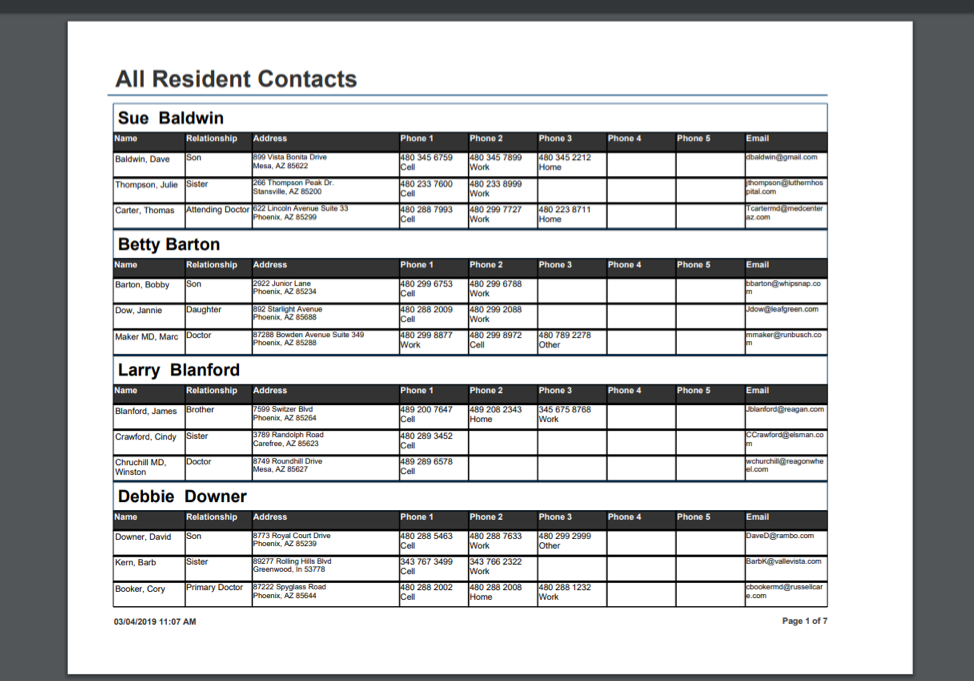 Resident contact roster