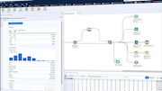 Alteryx automating outcomes