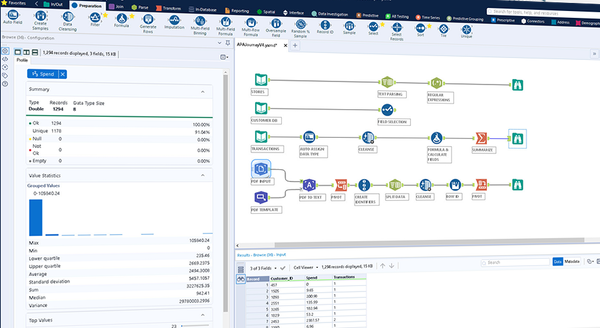 Alteryx data quality and preparation