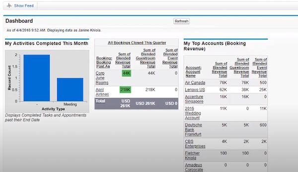 Amadeus Sales & Event Management dashboard
