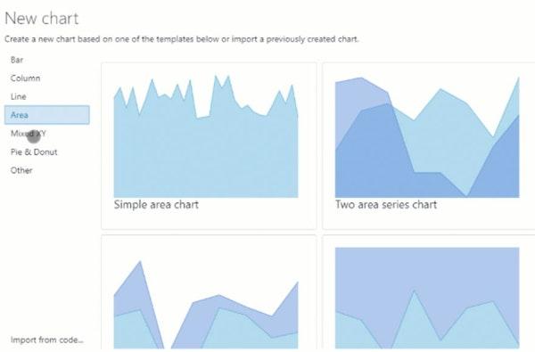amCharts new chart