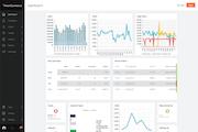 AmeriCommerce dashboard reports