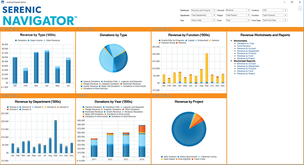Navigator Revenue and Projects Dashboard