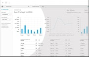 Outpost analytics and reports