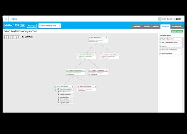 Discover360 analysis tree screenshot.
