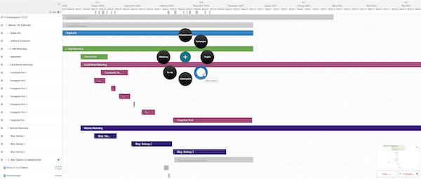 MARMIND  - Online marketing plan