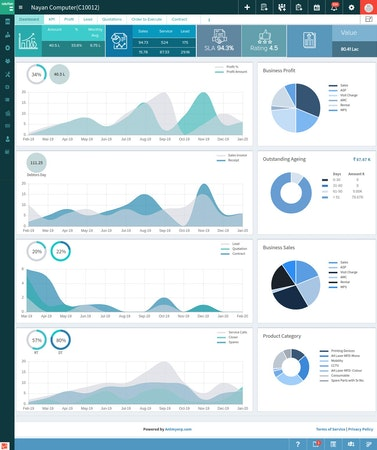 Ant My ERP client contract dashboard