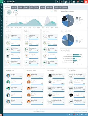 Ant My ERP profitability dashboard