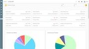 Invoice KPI