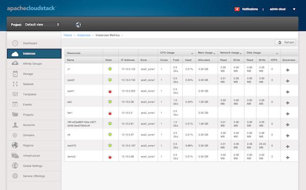Apache CloudStack instances metrics