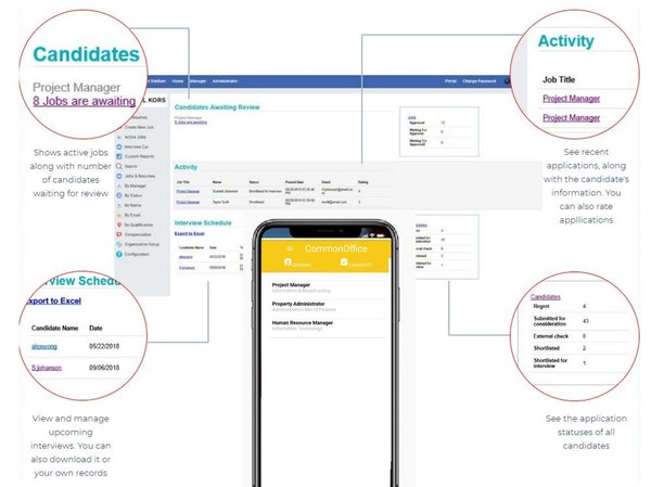 CommonOffice applicant tracking