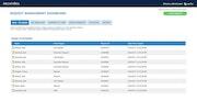 ArchivEra request management