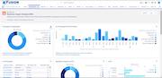 Fusion Framework System dashboard