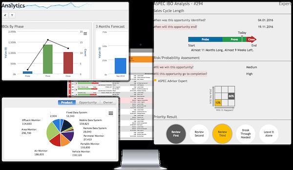 ASPEC analytics