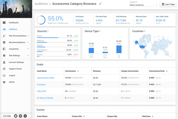 Dynamic Yield audience analytics