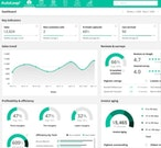 AutoLeap track business metrics
