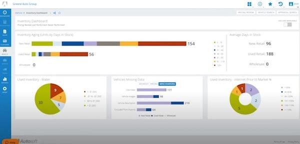 Autosoft inventory dashboard