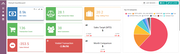Axanta ERP retail dashboard