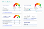 Definitive Healthcare dashboard
