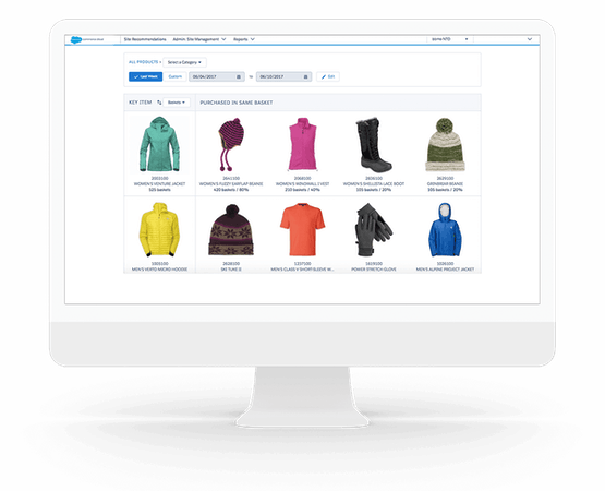 Salesforce B2C Commerce AI recommendations
