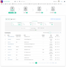 Averox Business Management contacts