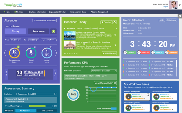 PeoplesHR dashboard