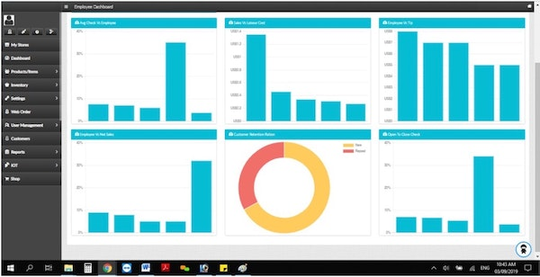 NinjaPOS backoffice dashboard