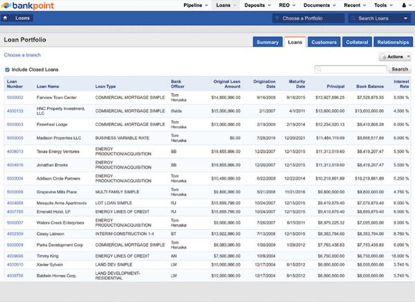 BankPoint loan portfolio