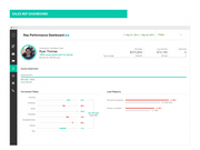 Sales rep dashboard