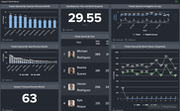 BrightGauge dashboard for support teams