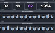 BrightGauge sales dashboard