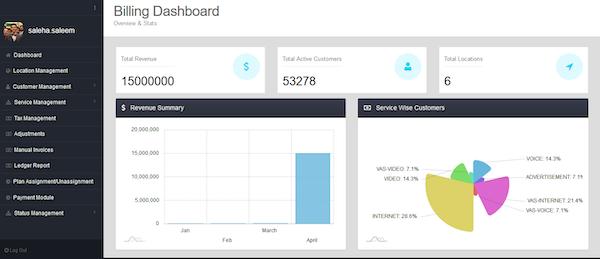 Telco Billing Solution billing dashboard screenshot
